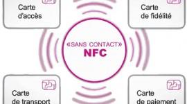 100 millions d'appareils NFC livrés en 2012